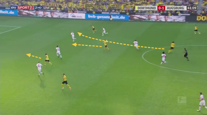 Borussia Dortmund vs Augsburg Bundesliga Tactical Analysis Statistics