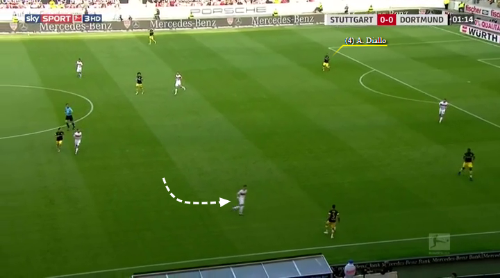 Borussia Dortmund vs Stuttgart Tactical Analysis
