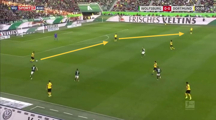 Borussia Dortmund vs Wolfsburg Bundesliga Tactical Analysis