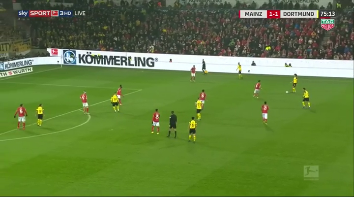 Borussia Dortmund Mainz Bundesliga Tactical Analysis Analysis