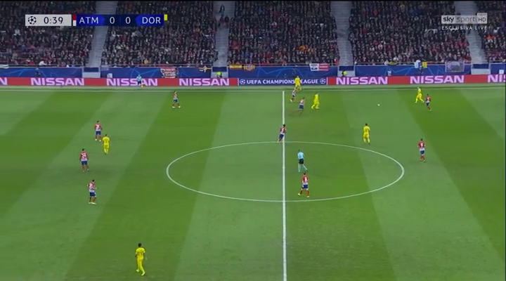 Borussia Dortmund Atletico Madrid Champions League Tactical Analysis Analysis