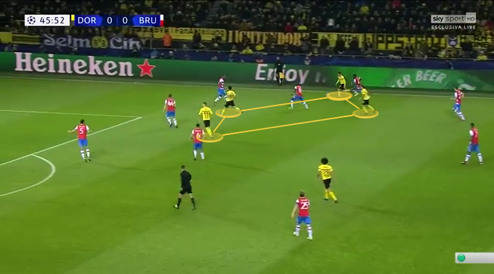 Borussia Dortmund vs Club Brugge: UEFA Champions League Tactical Analysis