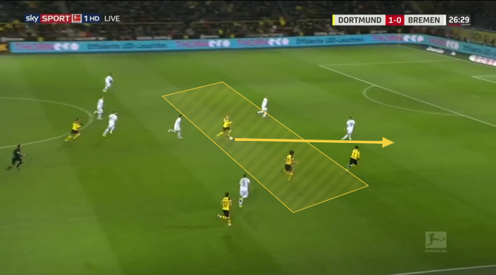Marco Reus Tactical Analysis Statistics