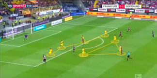 Bundesliga 2019/20: Eintracht Frankfurt vs Borussia Dortmund - tactical analysis tactics